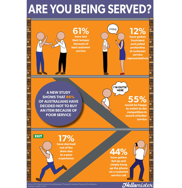 infographic-customer-service2